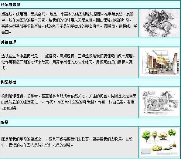 重庆商业手绘培训中心
