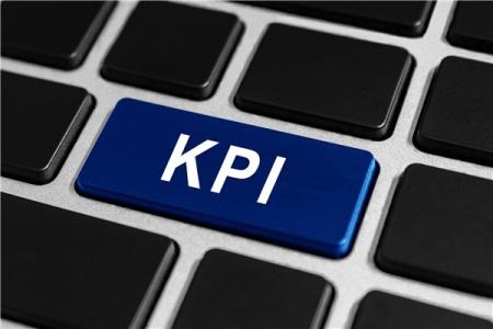 2. 如何有效设定关键绩效指标(kpi)图片
