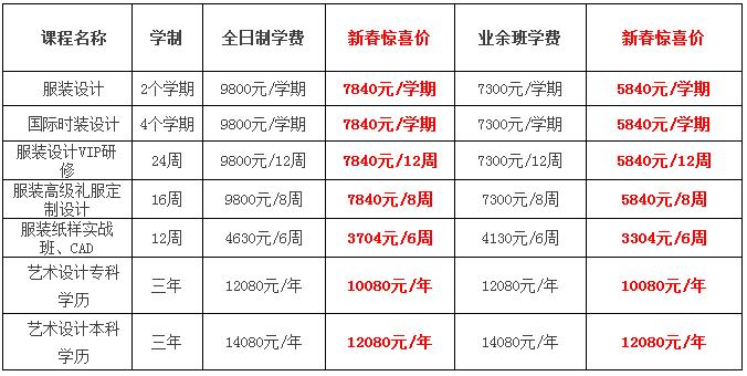 2018深圳服装设计课程