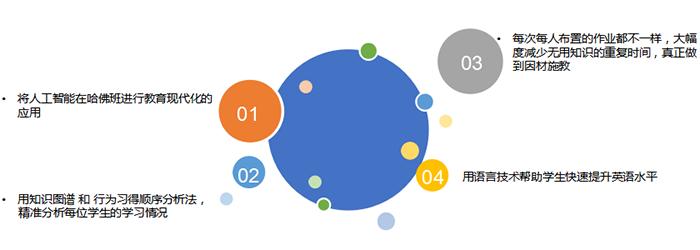 广州市比较好的国际高中