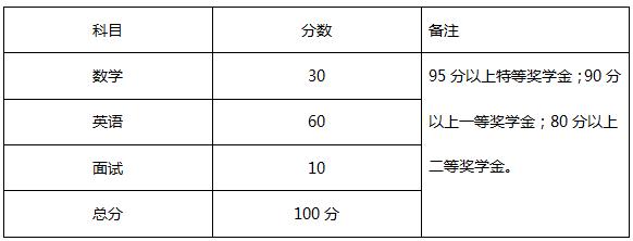 广州中黄书院国际高中招生问答