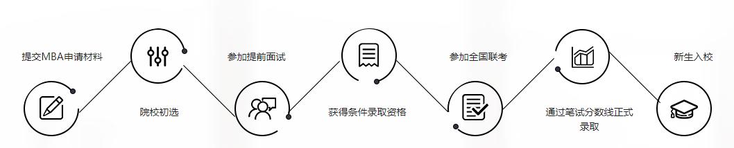 杭州法语考研培训
