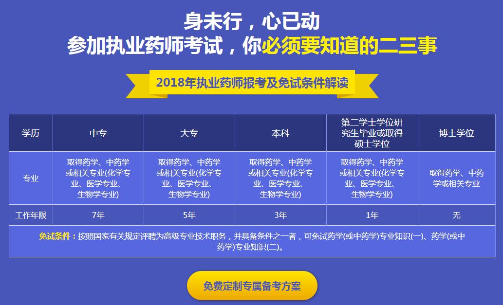 丽水执业西药师培训视频