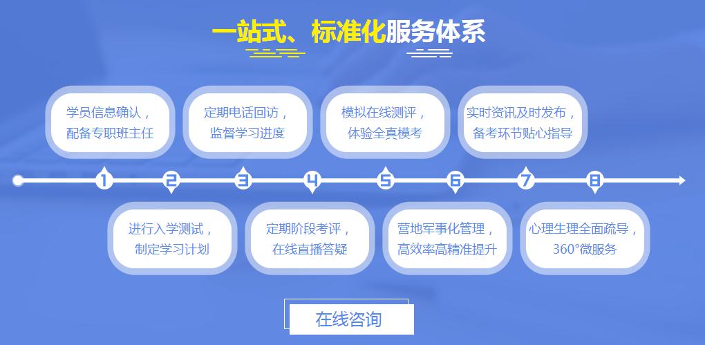 衢州执业药师在线培训