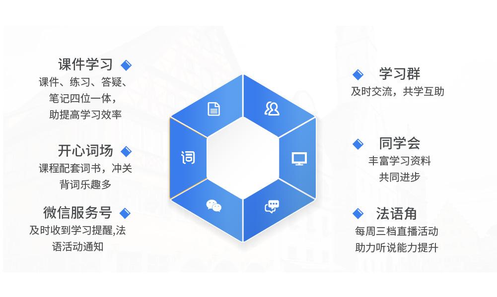 北京法语学习培训中心