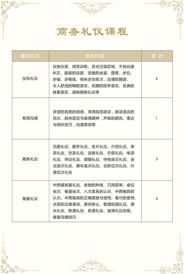 深圳商务礼仪培训