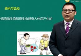 邵启轩中医执业医师