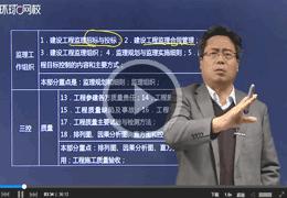 王双增视频课程
