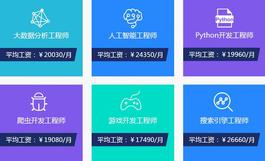 上海python线上课程