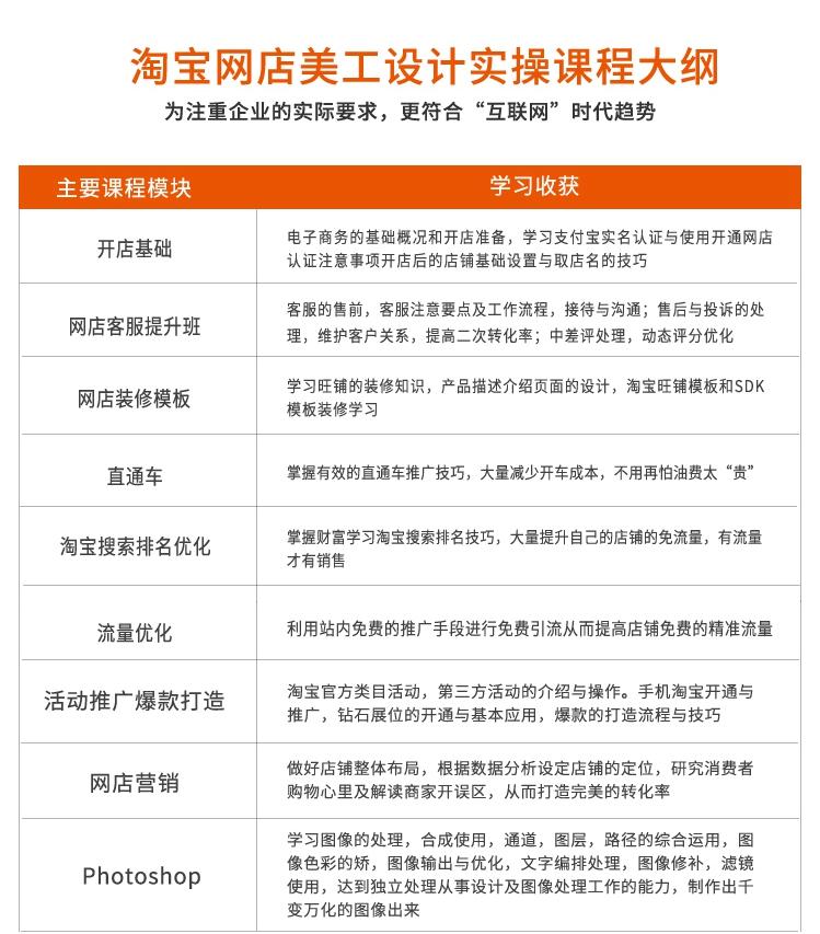 广州淘宝美工学习班