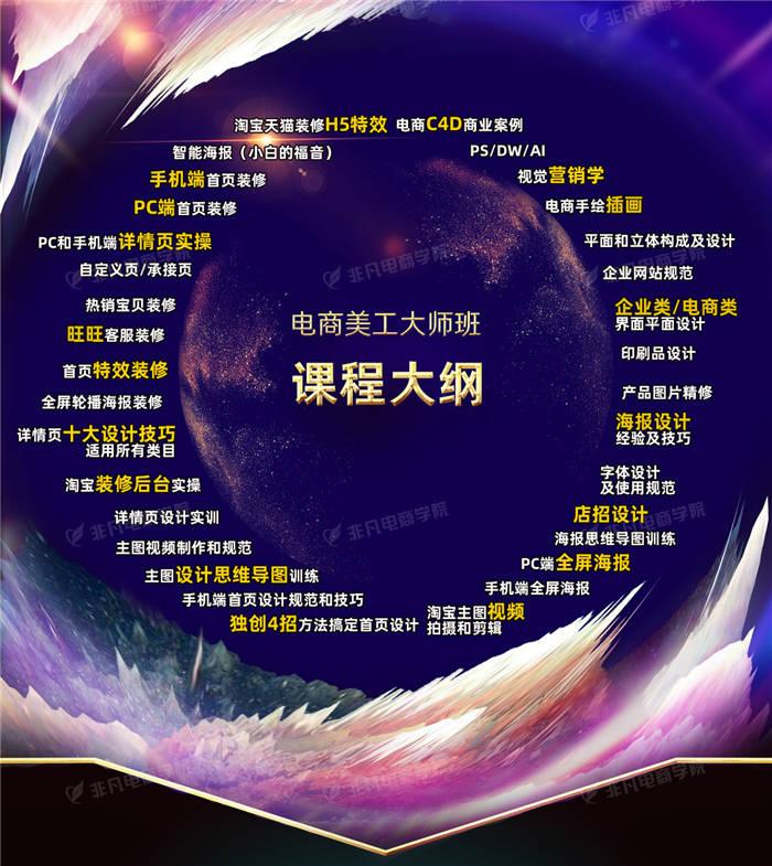 上海电商美工培训中心