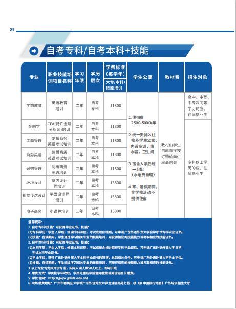 广东外语外贸大学专业技能