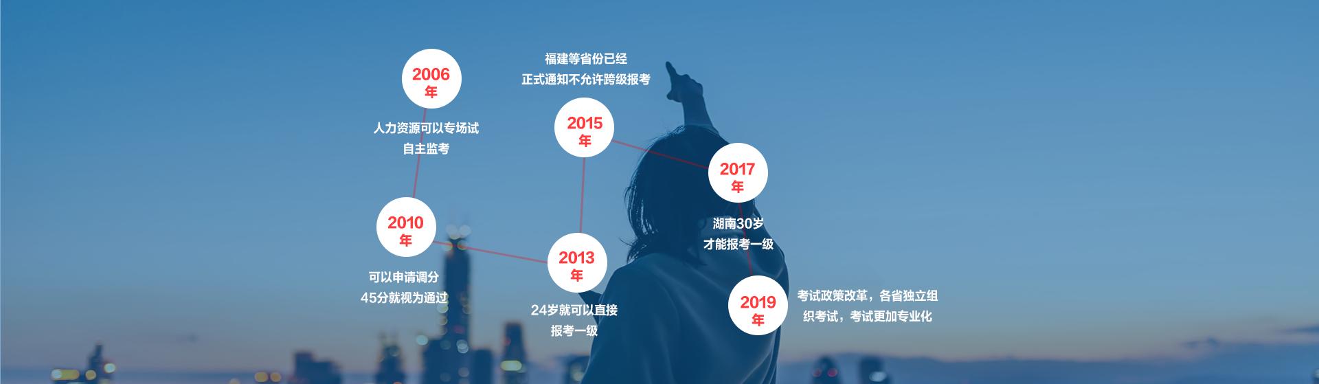 上海企业人力资源管理师培训中心哪家好