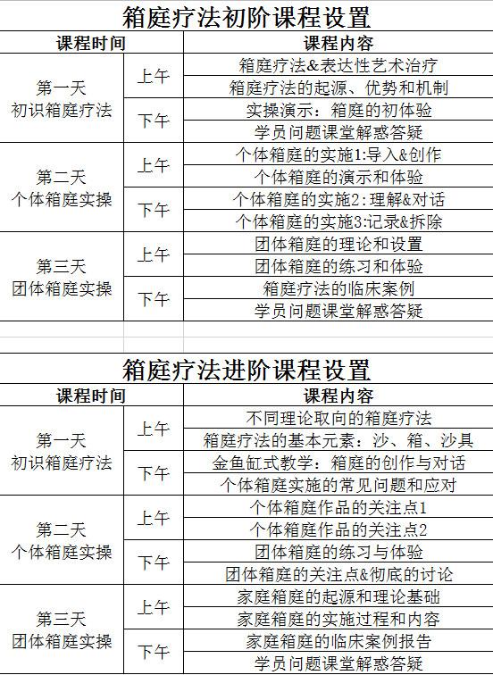 广州箱庭疗法课程培训