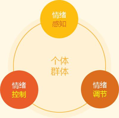 上海青浦区4岁孩子注意力训练