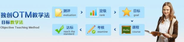 深圳成人英语培训学校推荐