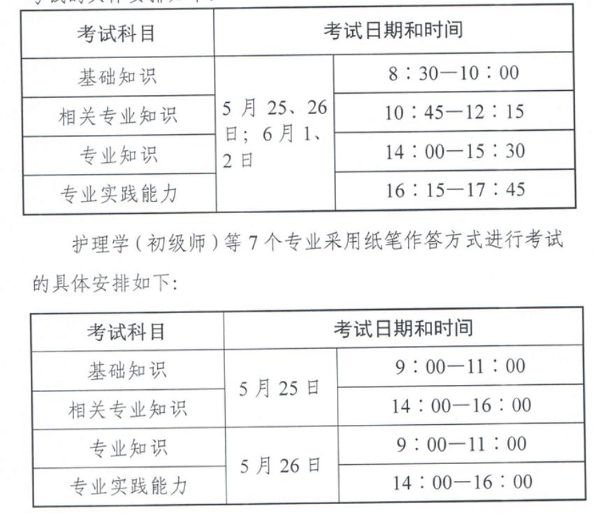 2019年云南卫生专业技术资格考试科目