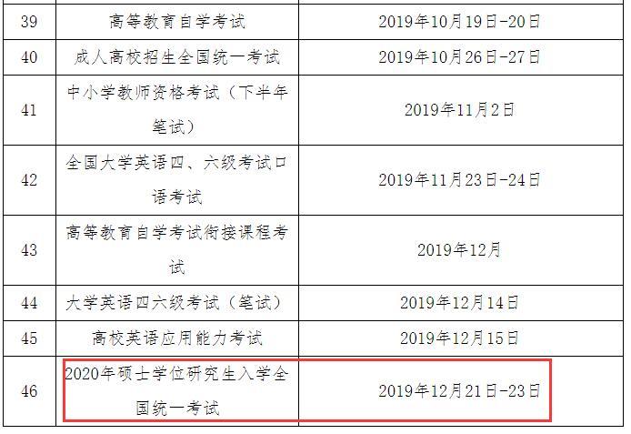 2020年山西硕士学位考研入学全国统一考试时间安排.jpg