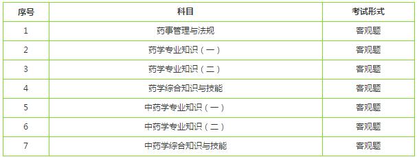 2017年江西省执业药师考试科目和成绩管理