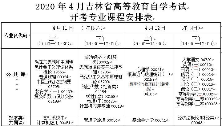 吉林通化2020年4月自学考试时间:2020年4月11至12日