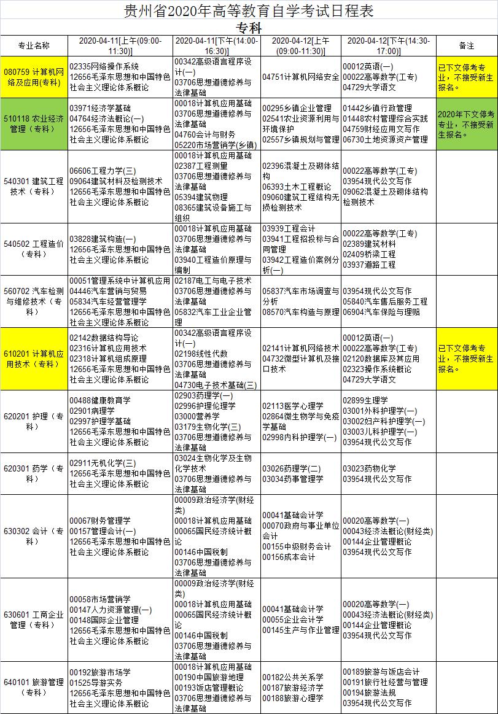 贵州毕节2020年10月自考考试时间安排:10月17日-10月18日