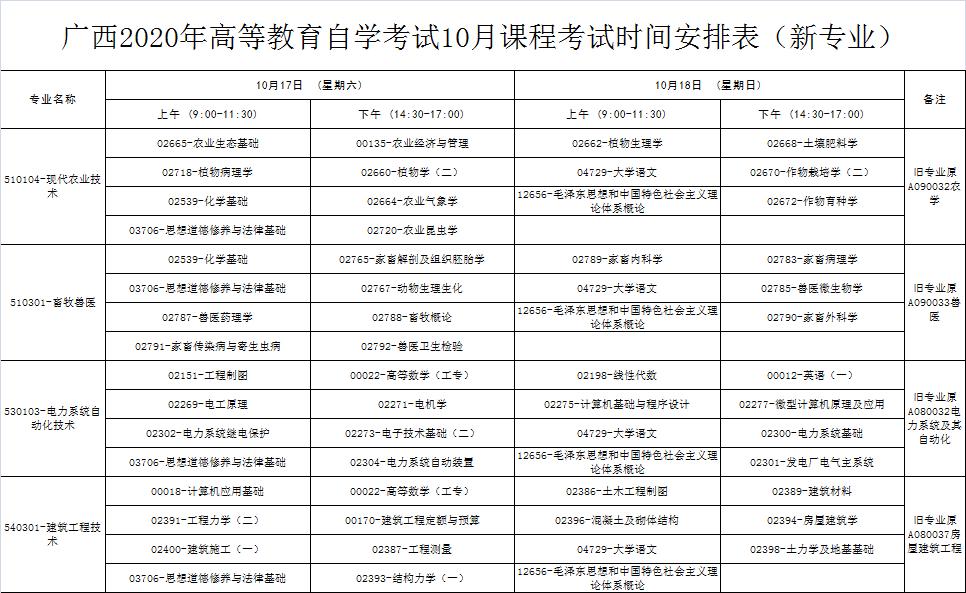 广西2020年10月自考时间.jpg
