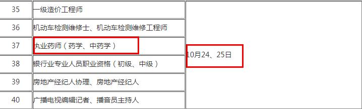 福建2020年执业药师考试时间:10月24、25日