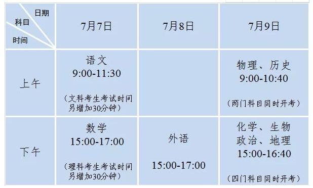 2020年江苏淮安普通高考考试时间
