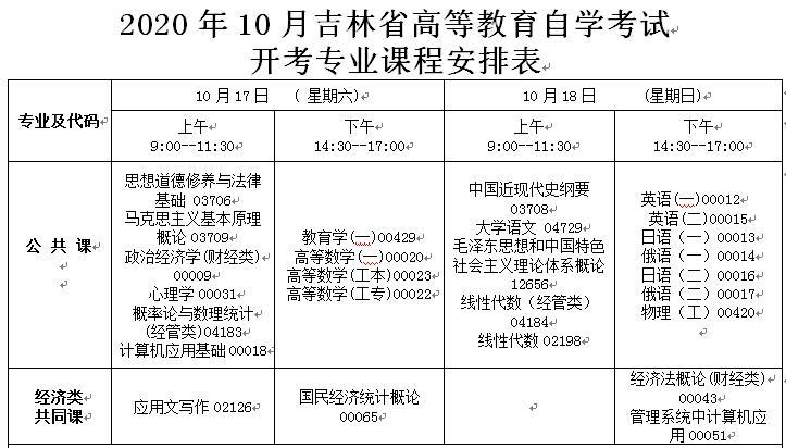 2020年10月吉林辽源自学考试时间安排安排:10月17至18日