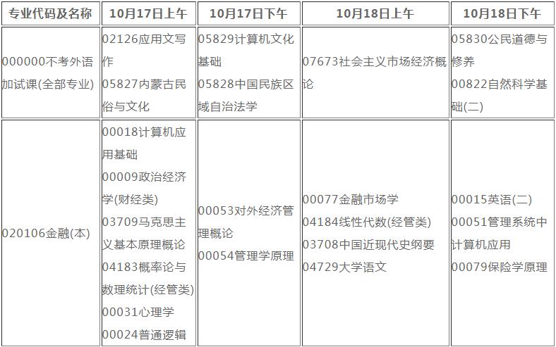 内蒙古呼和浩特2020年10月自学考试时间安排:10月17日-10月18日