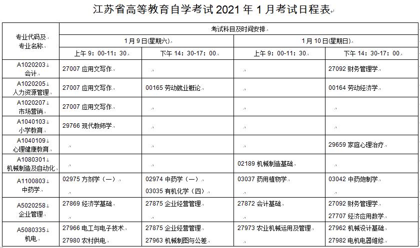 江苏无锡2021年1月自学考试时间安排:1月9日-1月10日