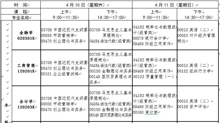 2021年下半年江西景德镇自学考试时间安排:10月16日-17日