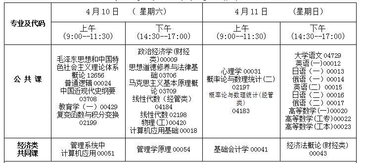 吉林松原2021年4月自学考试时间安排:4月10日-11日