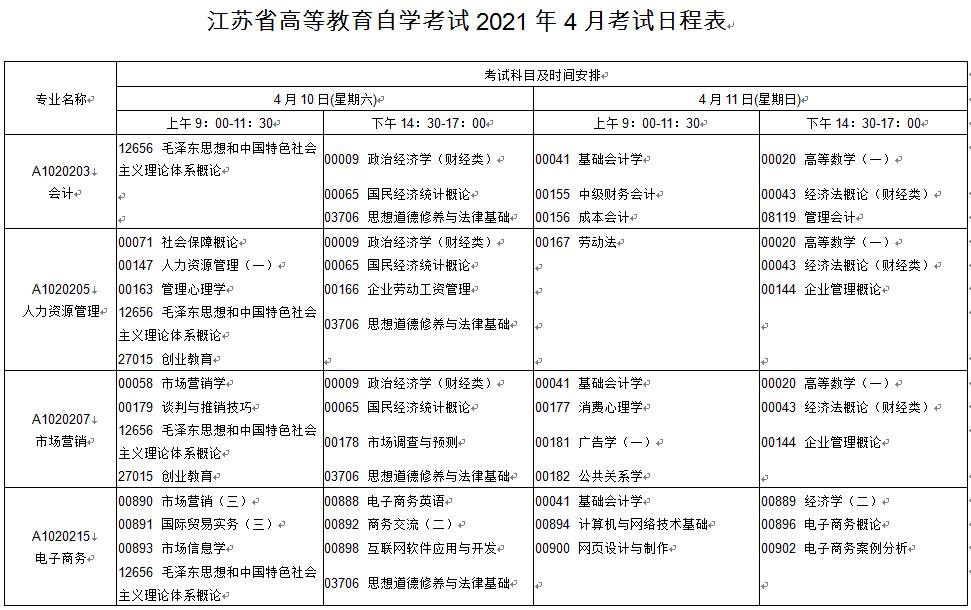 江苏泰州2021年4月自学考试时间安排:4月10日-4月11日
