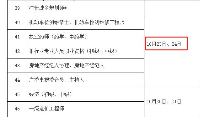 重庆2021年执业药师考试时间是几号