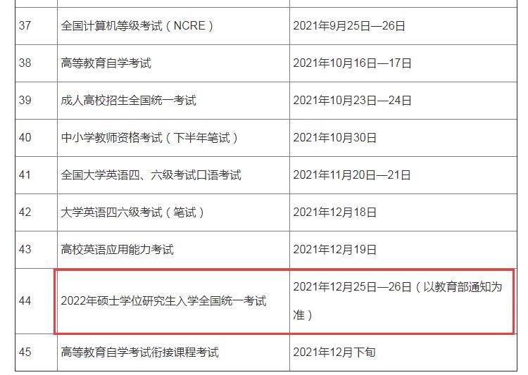 2022年宁夏硕士学位研究生入学考试时间