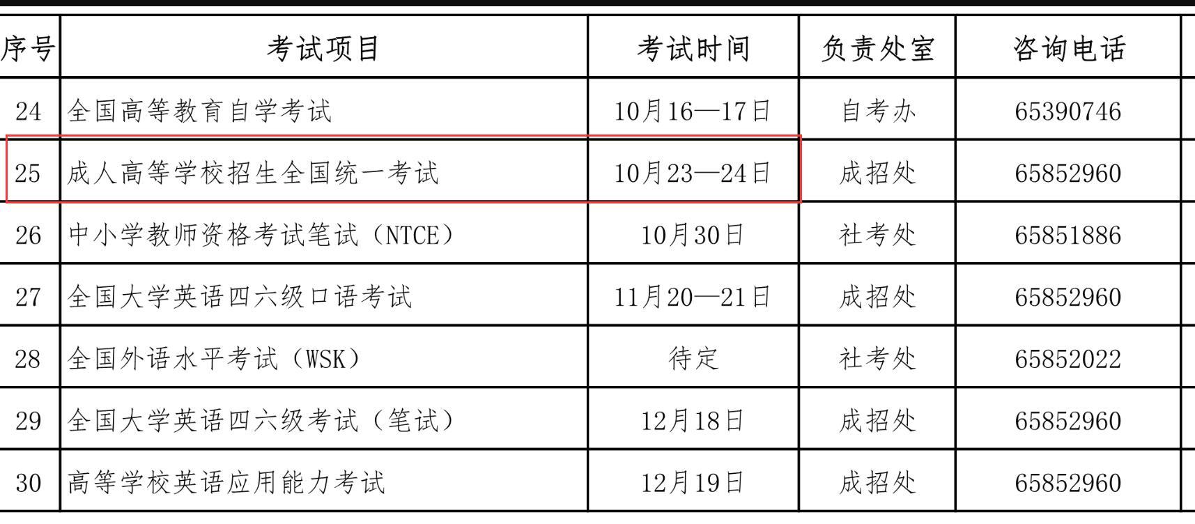 2021年广东成考考试时间是几月几日?