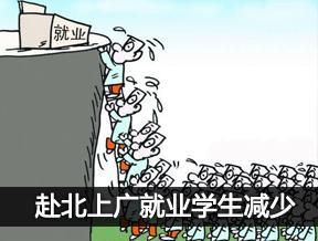北上广就业学生减少