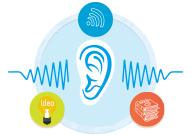 1、听觉训练