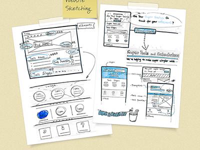 网站ui设计是什么_gui视觉设计