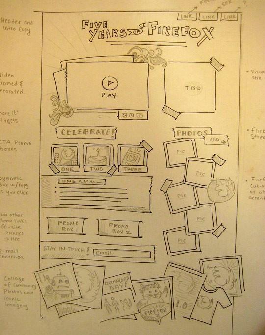 6,freemind,powerpoint思维导图及原型设计