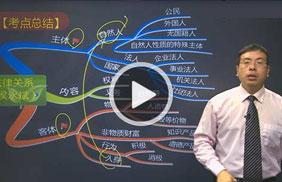 侯永斌财经法规基础学习视频